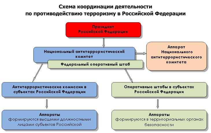 список террористов россии