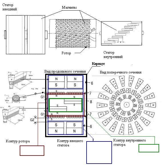 антигравитационный двигатель леонова