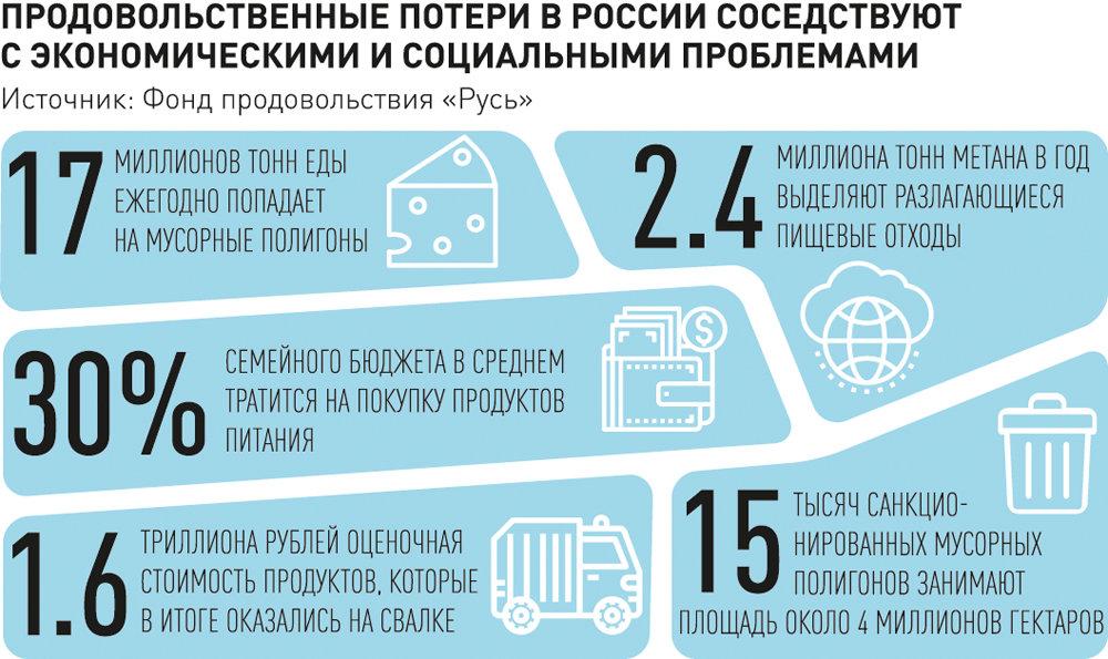 самые опасные секты в россии