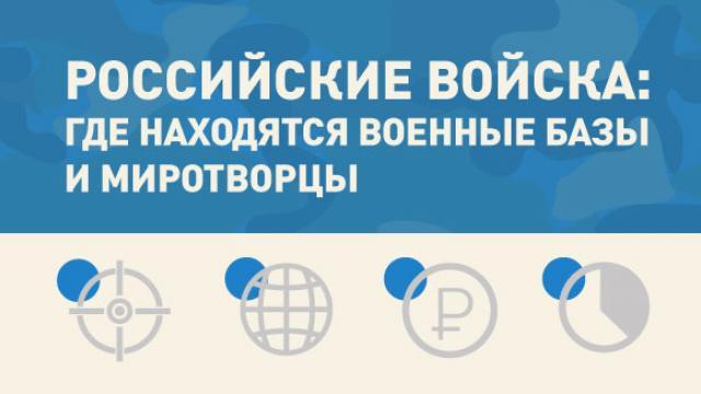 военные базы россии