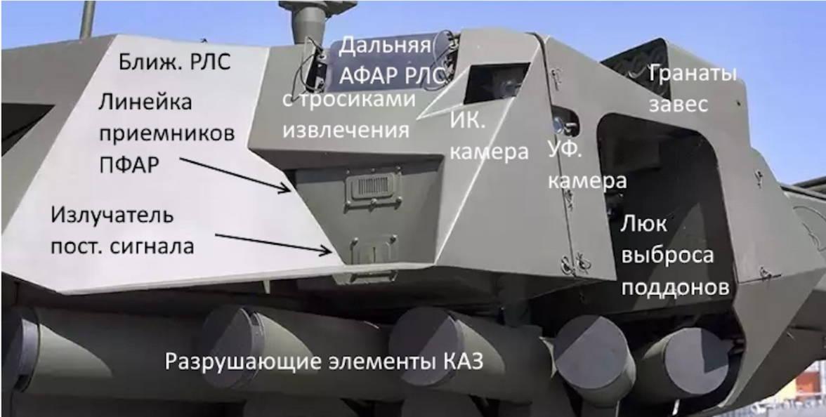 каз танка