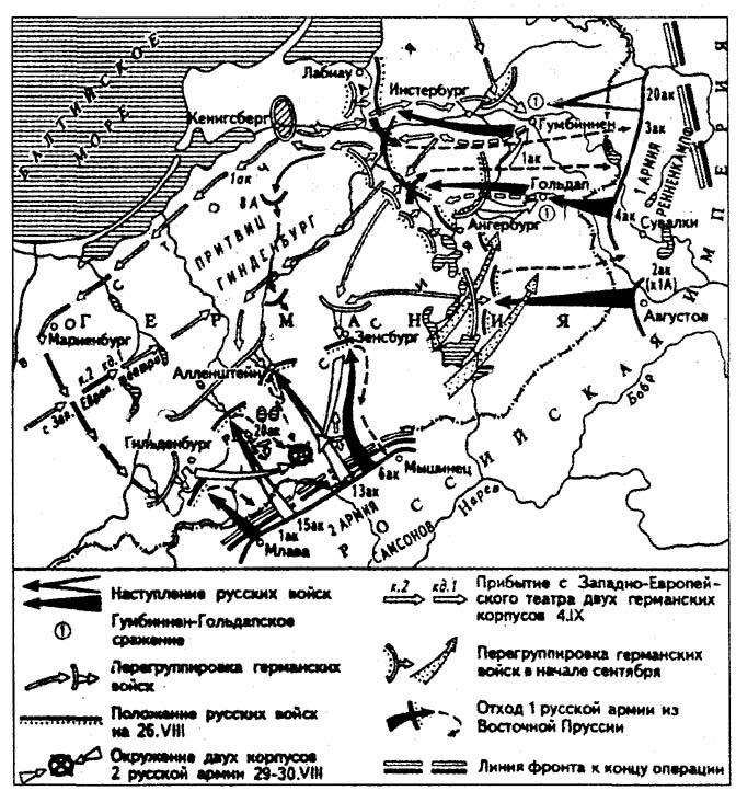 польский поход ркка