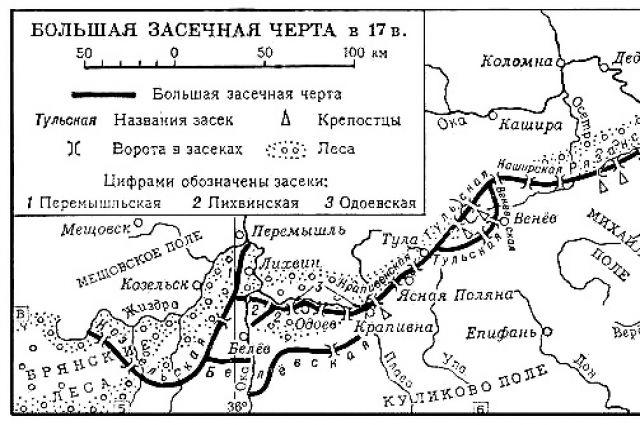 засечная черта русского государства