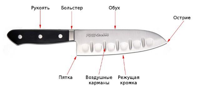 описание ножа