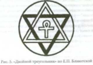 эмблема единой россии