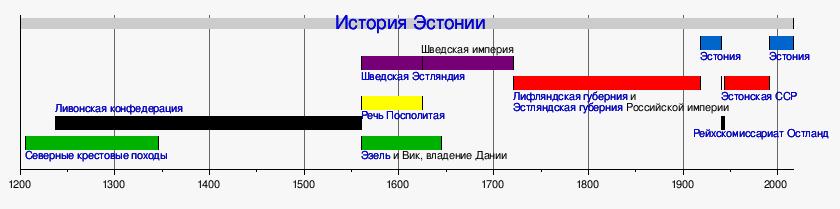 андреевский флаг на красном фоне