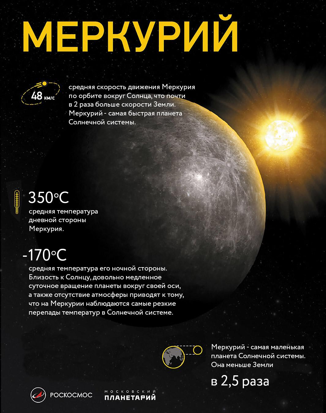 атмосфера давление химический состав меркурия