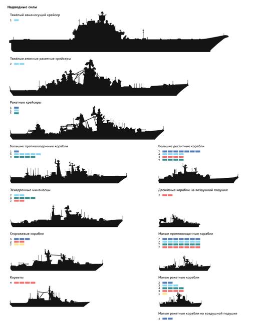 корабельные правила