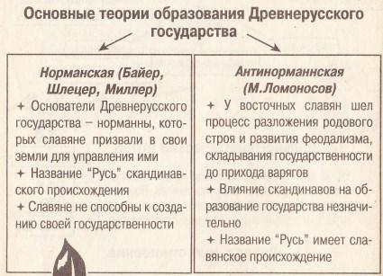 предки русских людей