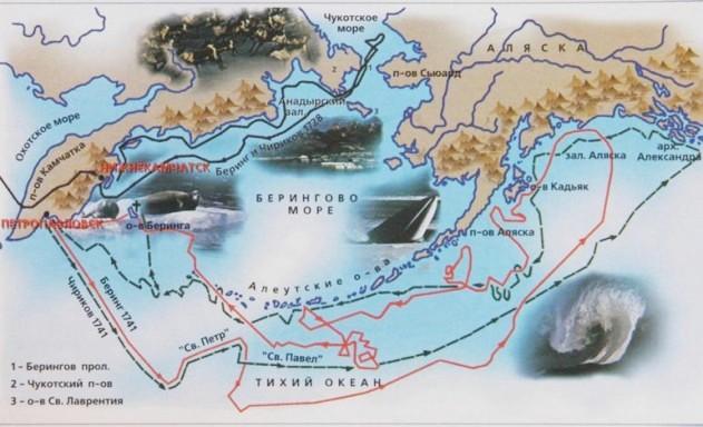 камчатская экспедиция