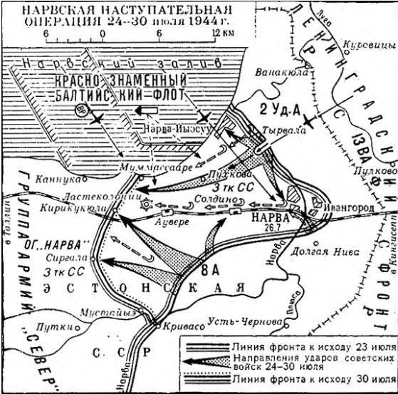 битва под нарвой 1700