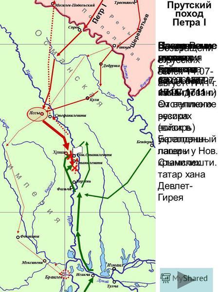 прутский договор с турцией