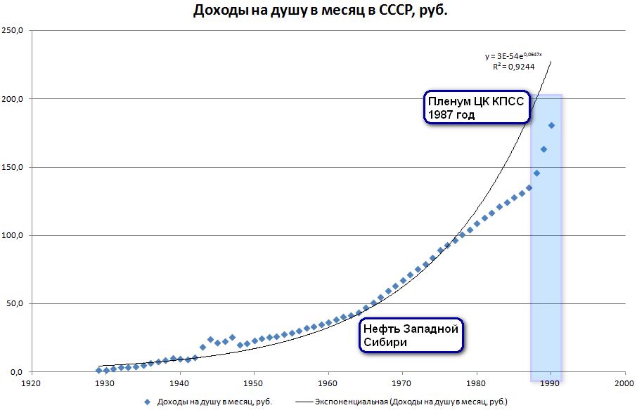 численность населения россии в 2000 году