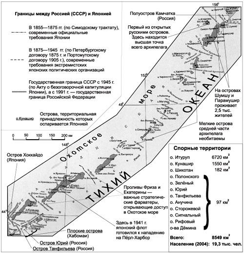история курильских островов на которые претендует япония