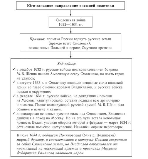 первый письменный договор с византией