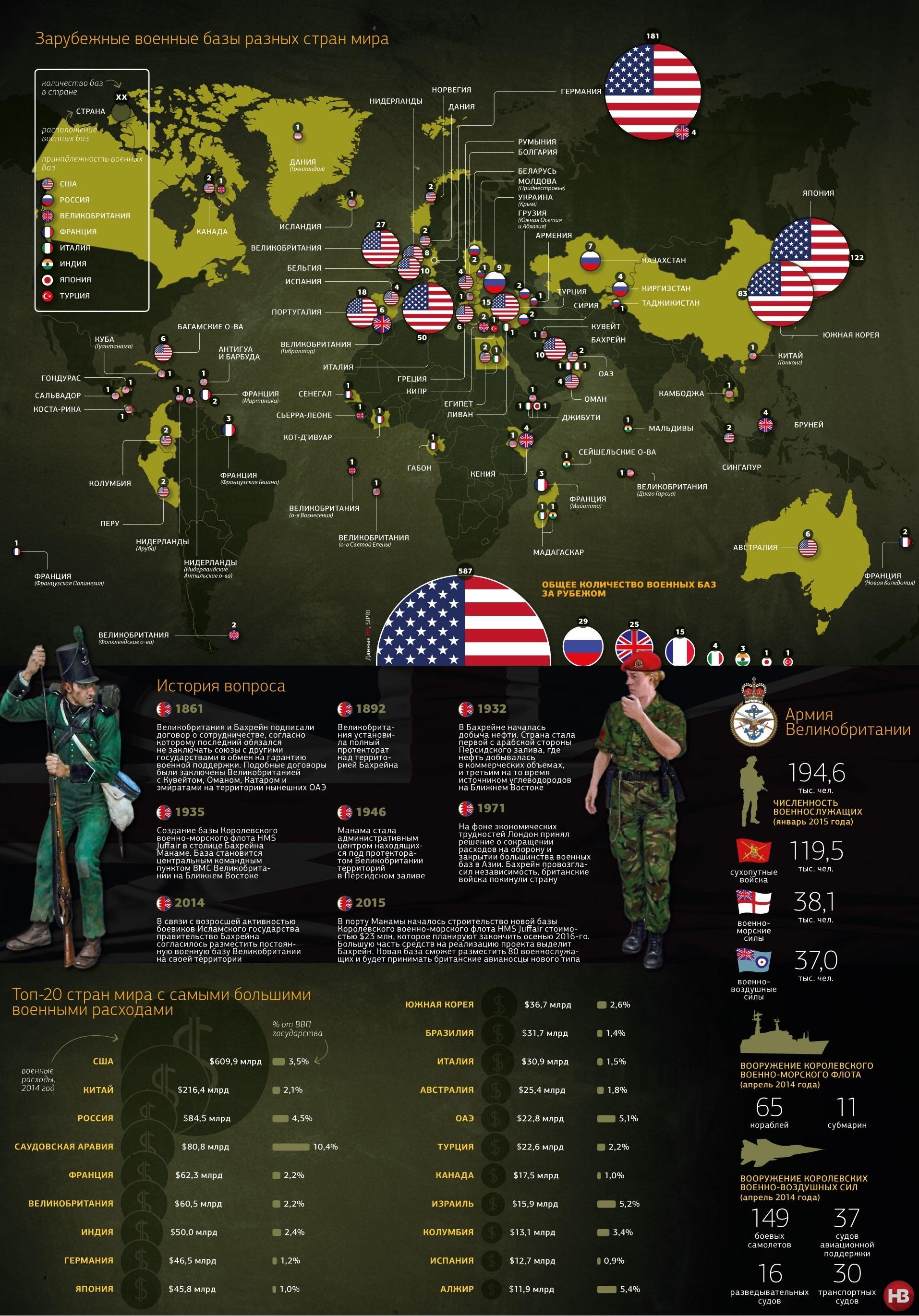 военные базы сша на карте