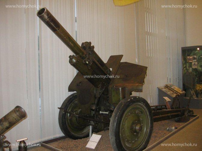 музей армии в москве