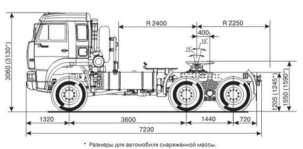 камаз 65225 военный тягач