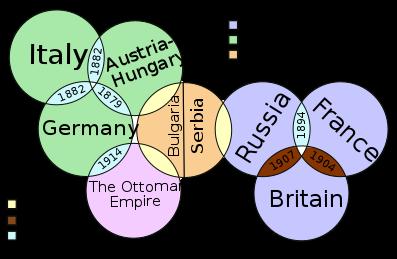 союзницей германии в первой мировой войне была