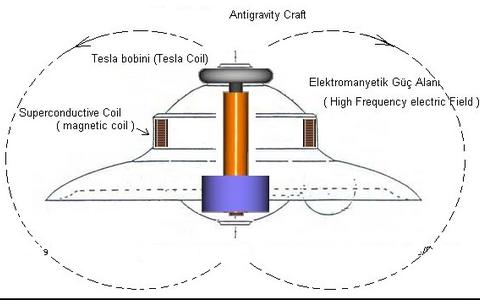 владимир леонов квантовый двигатель