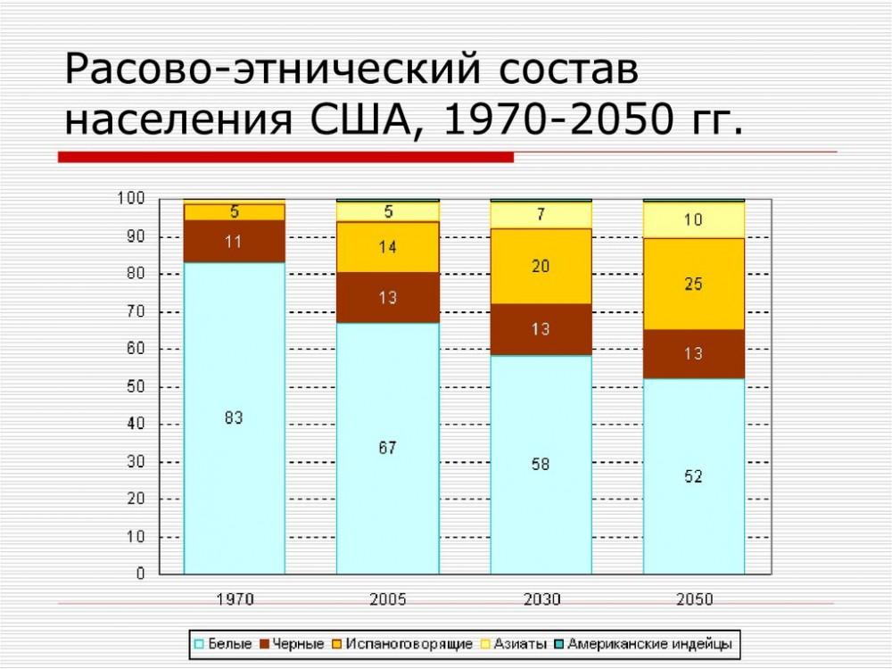 русский и россиянин в чем отличие
