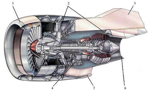 схема реактивного двигателя