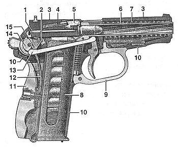 конструкция пистолета