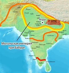 индия колония