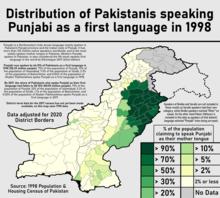 официальный язык пакистана