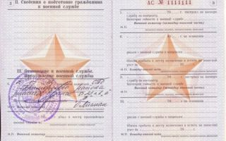 статья 18 б в военном билете расшифровка