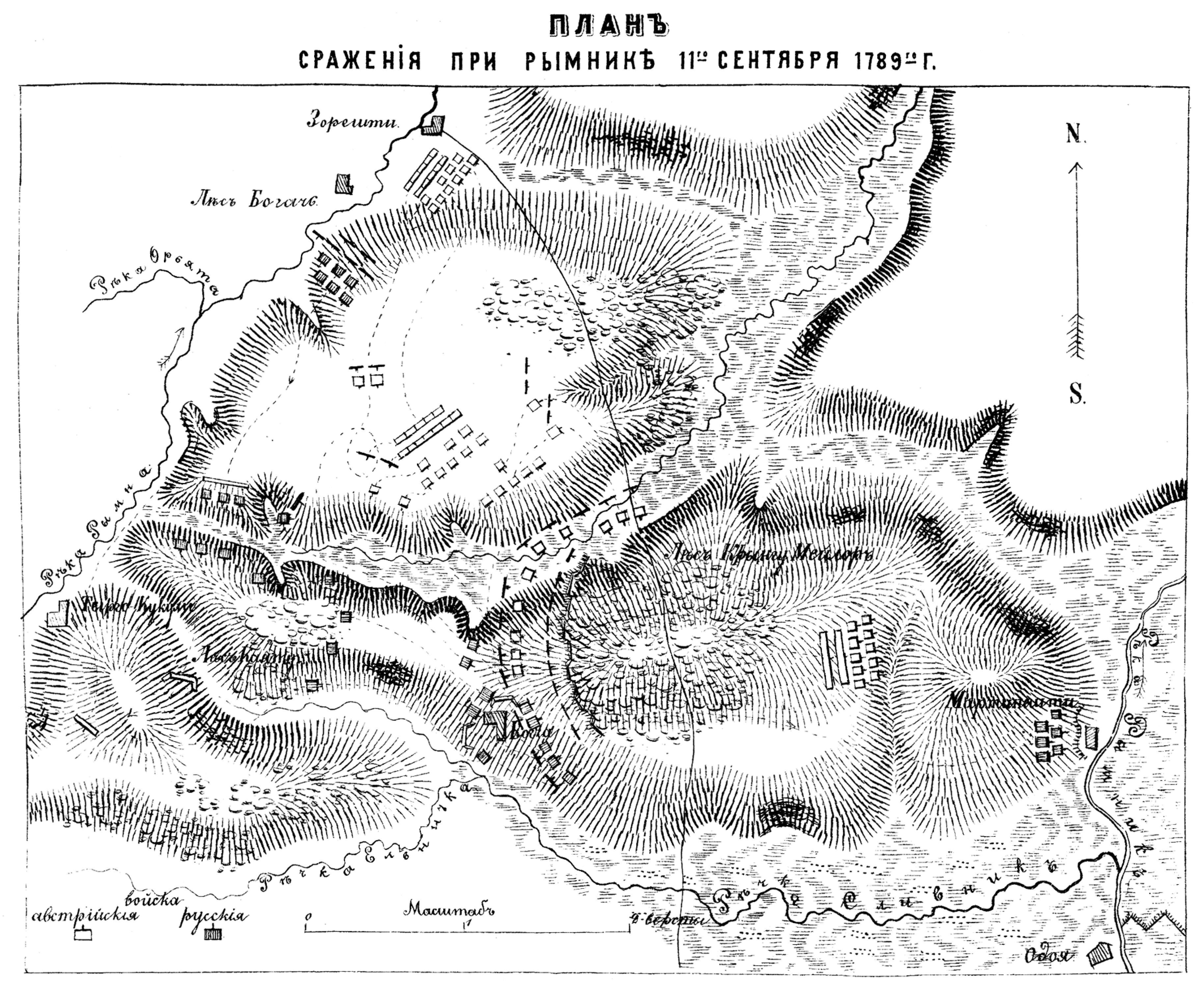 река рымник