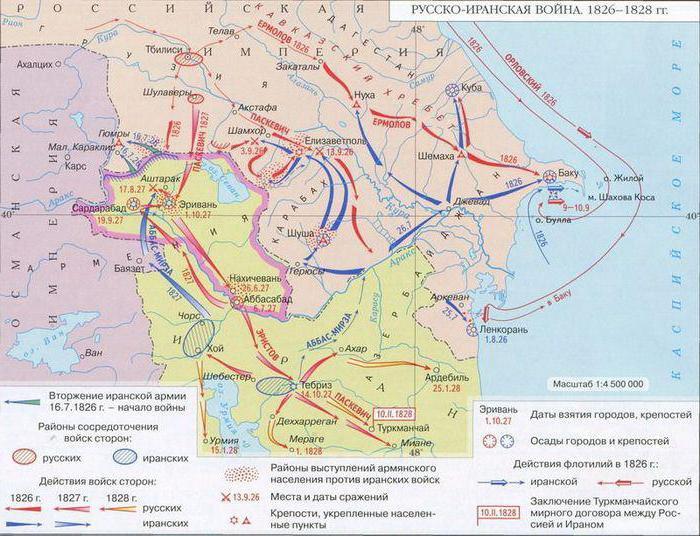 русско персидская война 1796