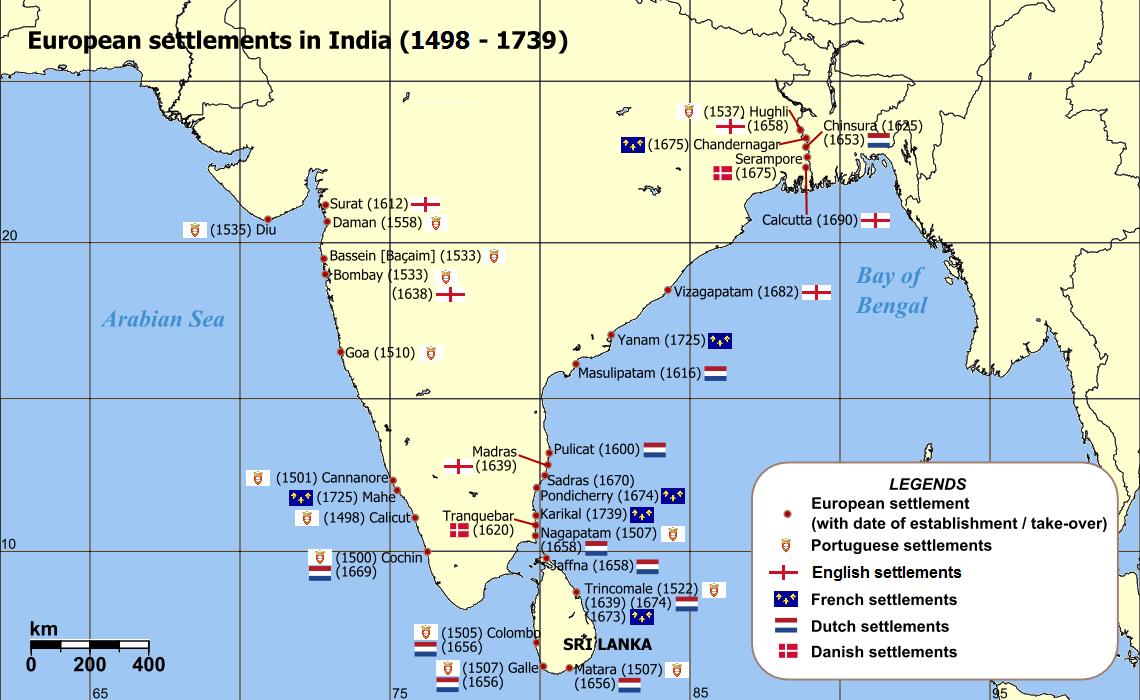 англичане в индии