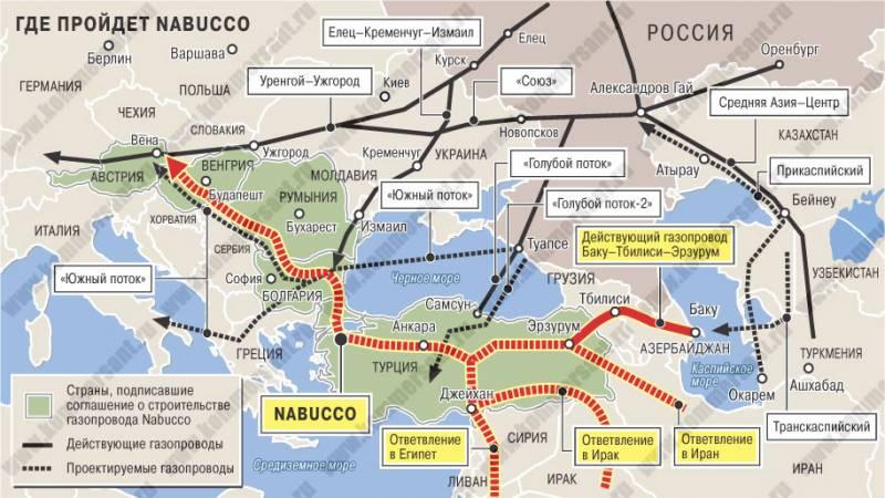 газопроводы азербайджана