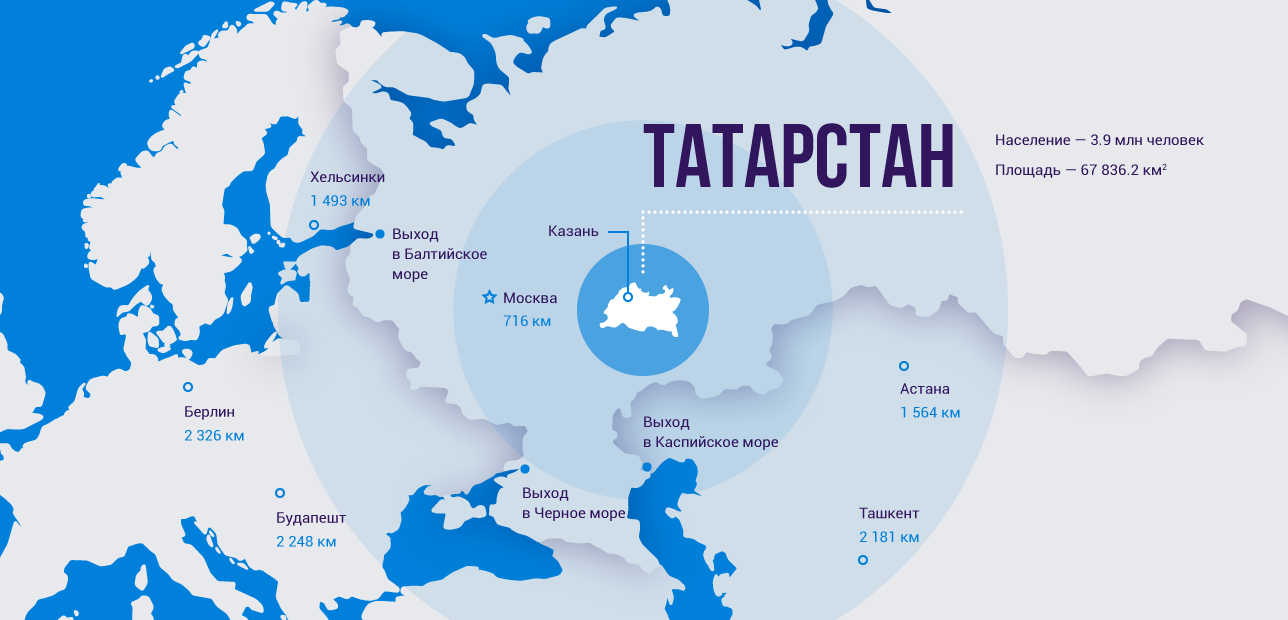 татарстан входит в россию