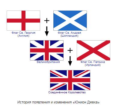 флаг синий крест на белом фоне