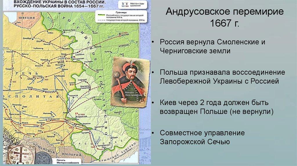 присоединение украины к россии 1654