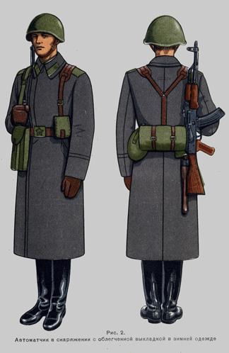советская военная форма