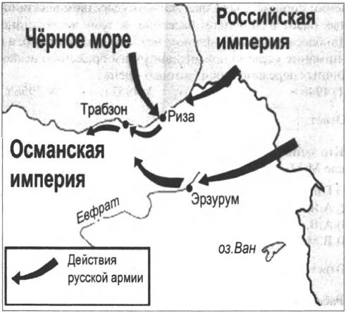 события русско турецкой войны