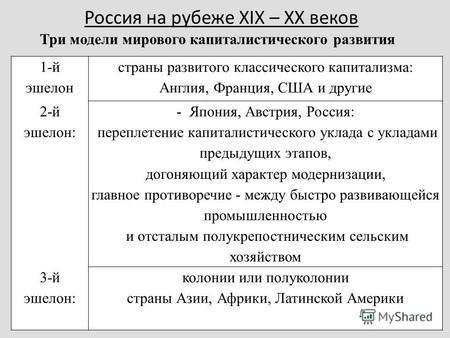 экономические показатели россии