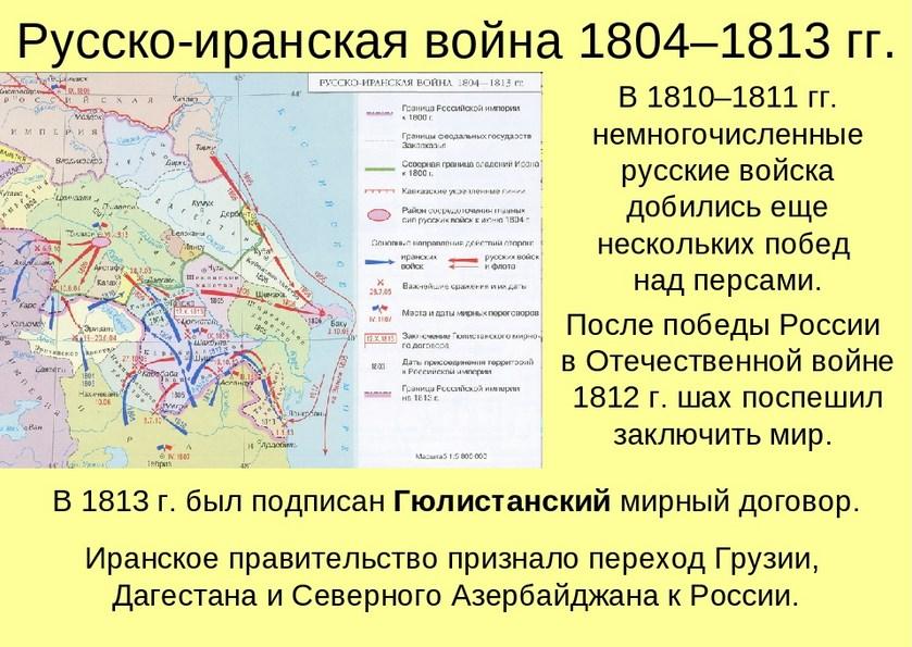 русско иранская война 1826 1828 гг