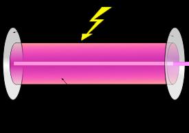 первый лазер