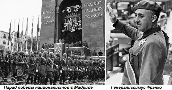 гражданская война в испании кратко