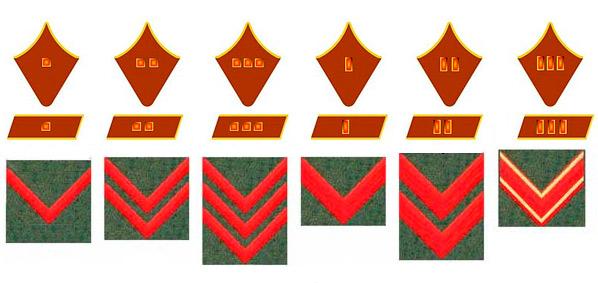 звания в ркка до 1943 года