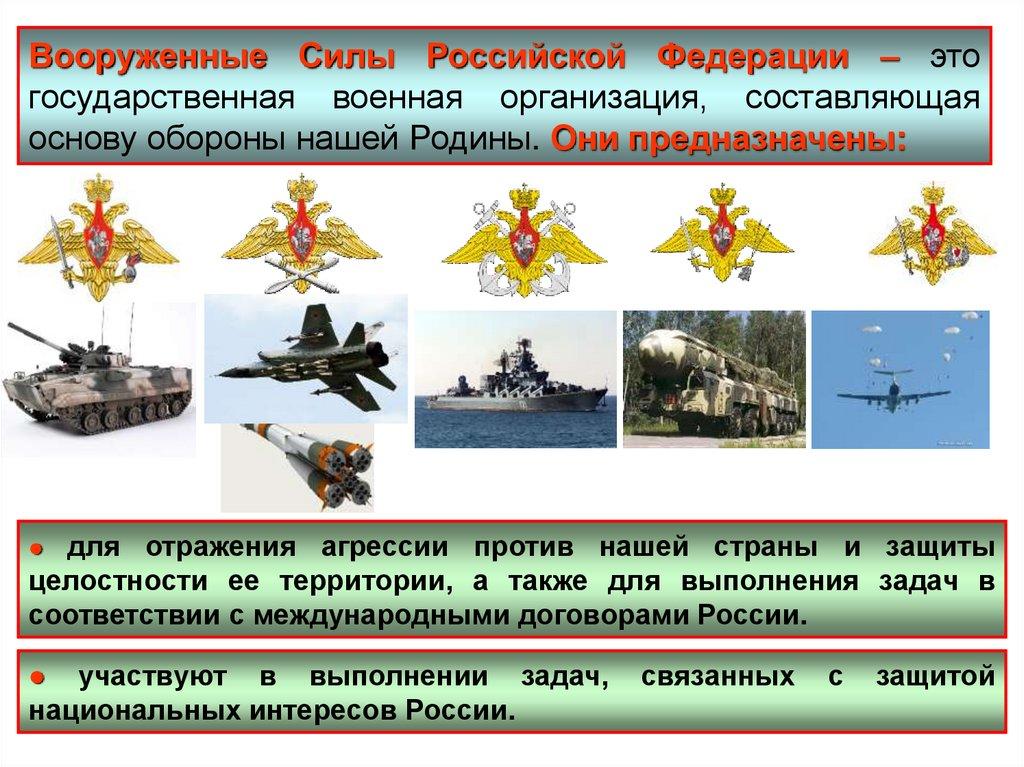 правовые основы военной службы обж