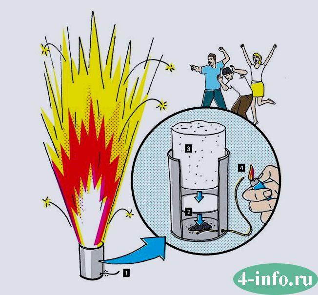 изготовление взрывчатки