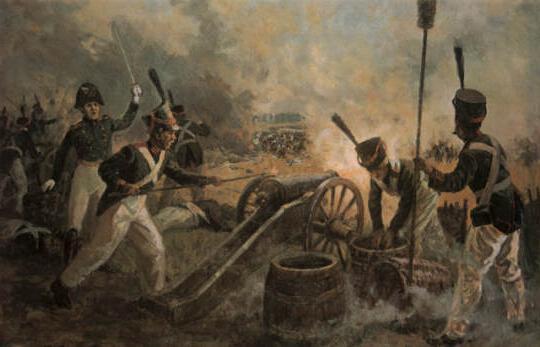 краткое описание бородинского сражения