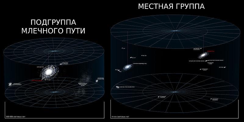 где находится андромеда на небе