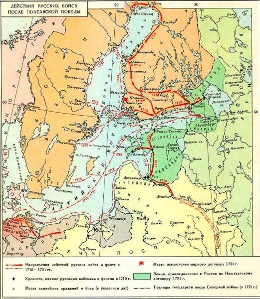 конфузия с русской армией случилась в сражении