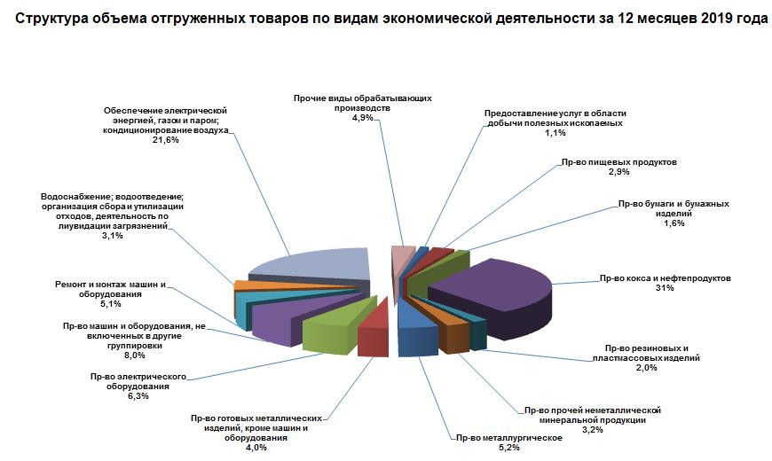 охарактеризуйте демографическую ситуацию в россии